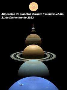 allineamento dei pianeti 21122012